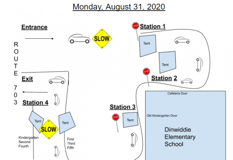 Diagram of Traffic Flow for August 31st