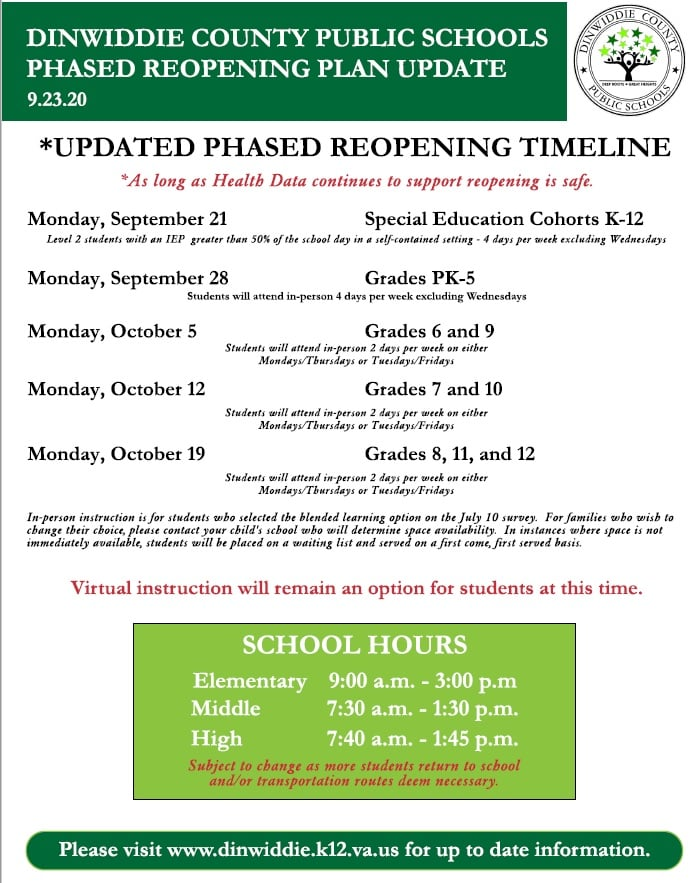 DINWIDDIE COUNTY PUBLIC SCHOOLS PHASED REOPENING PLAN UPDATE 9.23.20 * UPDATED PHASED REOPENING TIMELINE* As long as Health Data continues to support reopening is safe. Monday, September 21: Special Education Cohorts K-12Level 2 students with an IEP greater than 50% of the school day in a self-contained setting - 4 days per week excluding Wednesdays. Monday, September 28: Grades PK-5 -- Students will attend in-person 4 days per week excluding Wednesdays Monday, October 5: Grades 6 and 9 -- Students will attend in-person 2 days per week on either Mondays/Thursdays or Tuesdays/Fridays Monday, October 12: Grades 7 and 10 -- Students will attend in-person 2 days per week on either Mondays/Thursdays or Tuesdays/Fridays Monday, October 19: Grades 8, 11, and 12 -- Students will attend in-person 2 days per week on either Mondays/Thursdays or Tuesdays/Fridays In-person instruction is for students who selected the blended learning option on the July 10 survey. For families who wish to change their choice, please contact your child's school who will determine space availability. In instances where space is not immediately available, students will be placed on a waiting list and served on a first come, first served basis. Virtual instruction will remain an option for students at this time. Please visit www.dinwiddie.k12.va.us for up to date information. SCHOOL HOURS: Elementary - 9:00 a.m. - 3:00 p.m Middle - 7:30 a.m. - 1:30 p.m. High - 7:40 a.m. - 1:45 p.m. Subject to change as more students return to school and/or transportation routes deem necessary.
